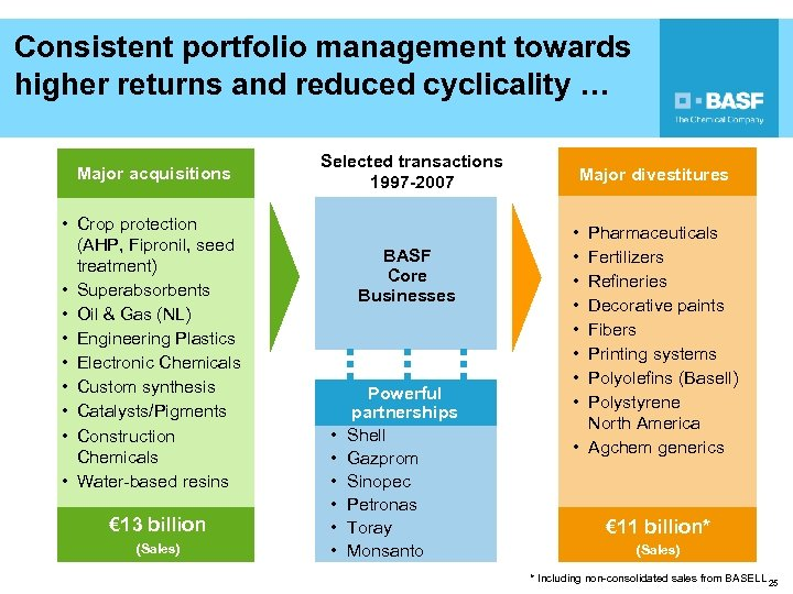 Consistent portfolio management towards higher returns and reduced cyclicality … Major acquisitions • Crop