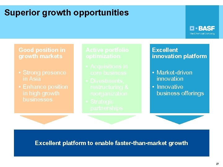 Superior growth opportunities Good position in growth markets Active portfolio optimization • Strong presence