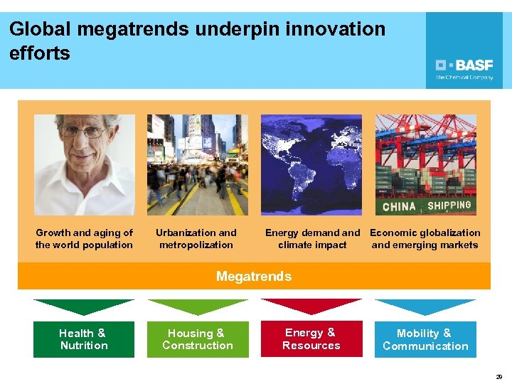 Global megatrends underpin innovation efforts Growth and aging of the world population Urbanization and