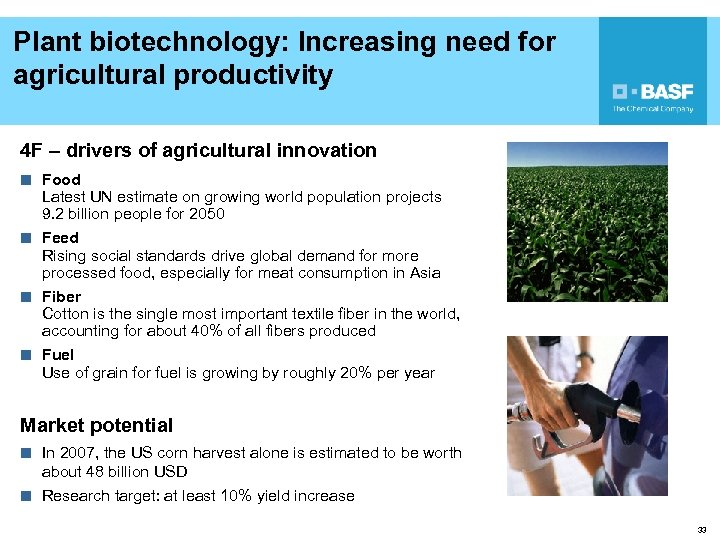 Plant biotechnology: Increasing need for agricultural productivity 4 F – drivers of agricultural innovation