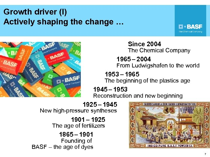 Growth driver (I) Actively shaping the change … Since 2004 The Chemical Company 1965