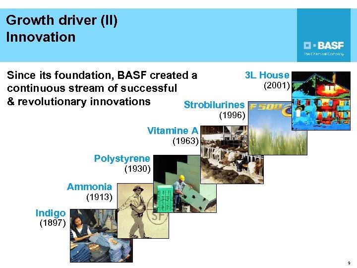 Growth driver (II) Innovation 3 L House Since its foundation, BASF created a (2001)