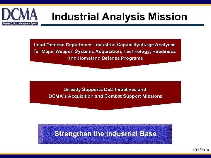 Industrial Analysis Mission Lead Defense Department Industrial Capability/Surge Analyses for Major Weapon Systems Acquisition,