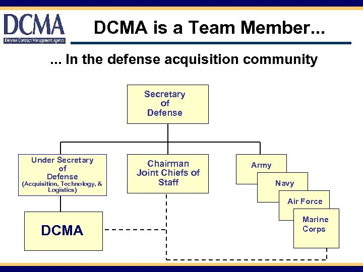 DCMA is a Team Member. . . In the defense acquisition community Secretary of