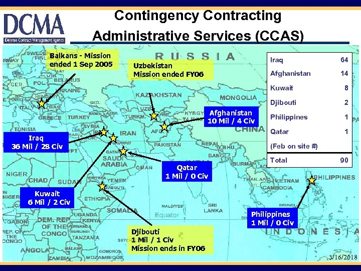 Contingency Contracting Administrative Services (CCAS) Balkans - Mission ended 1 Sep 2005 Iraq Afghanistan