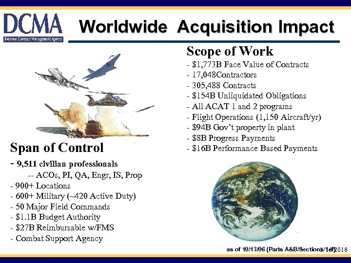 Worldwide Acquisition Impact Scope of Work Span of Control - $1, 773 B Face
