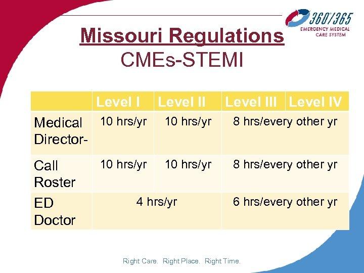 Missouri Regulations CMEs-STEMI Level II Level IV Medical 10 hrs/yr Director- 10 hrs/yr 8