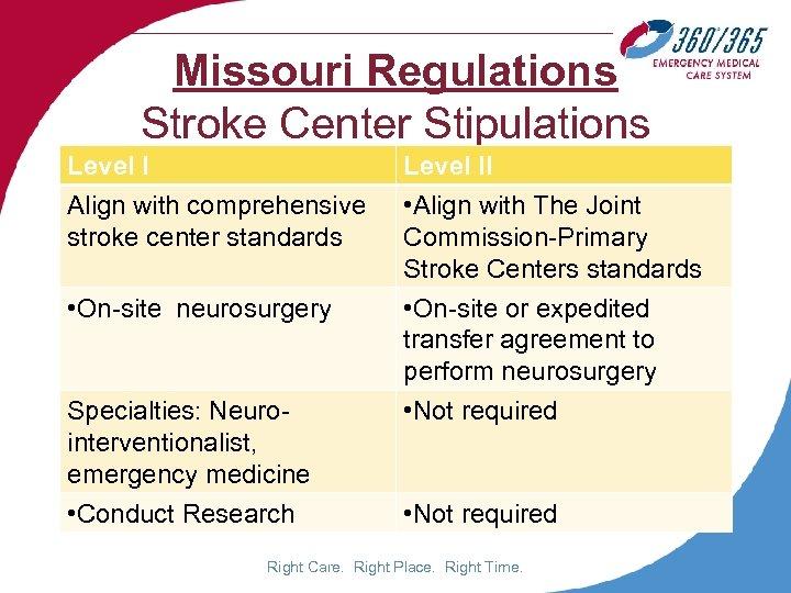 Missouri Regulations Stroke Center Stipulations Level I Align with comprehensive stroke center standards •