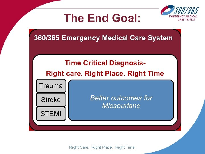 The End Goal: 360/365 Emergency Medical Care System Time Critical Diagnosis. Right care. Right