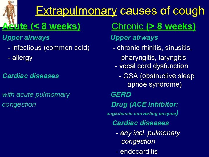 Extrapulmonary causes of cough Acute (< 8 weeks) Upper airways - infectious (common cold)