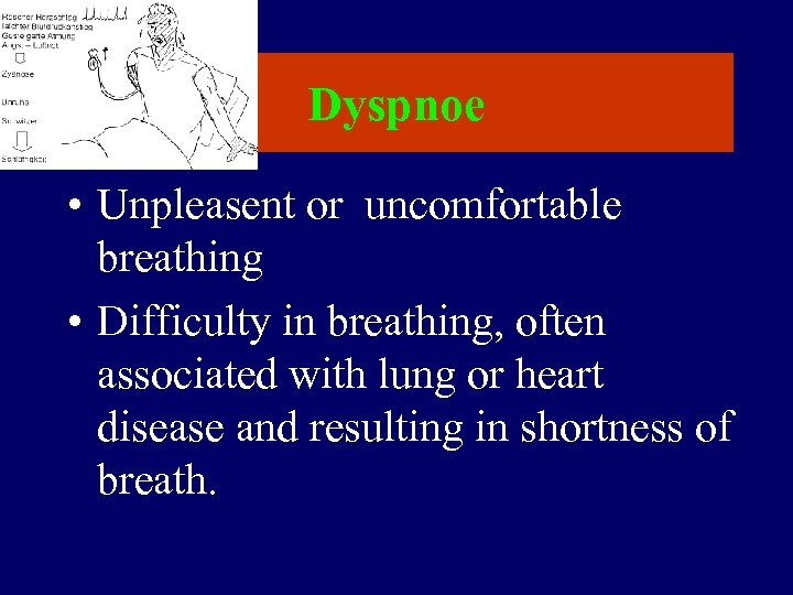 Dyspnoe • Unpleasent or uncomfortable breathing • Difficulty in breathing, often associated with lung