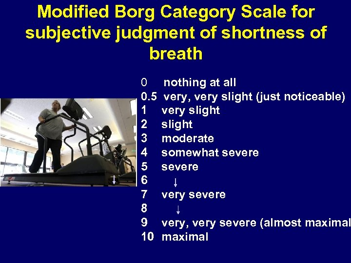 Modified Borg Category Scale for subjective judgment of shortness of breath 0 0. 5