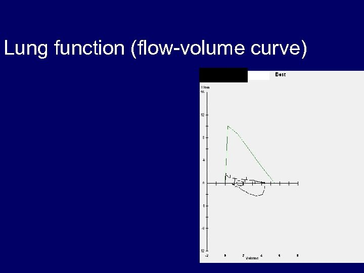 Lung function (flow-volume curve)