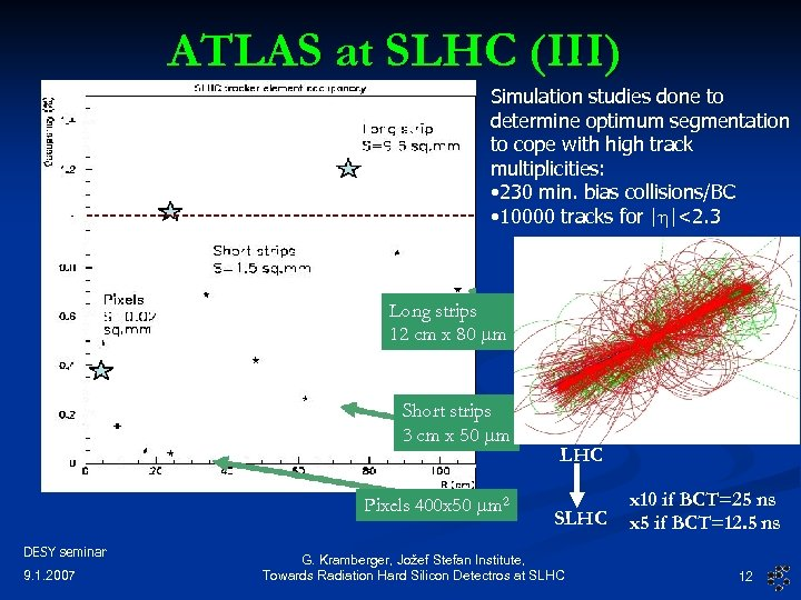ATLAS at SLHC (III) Simulation studies done to determine optimum segmentation to cope with