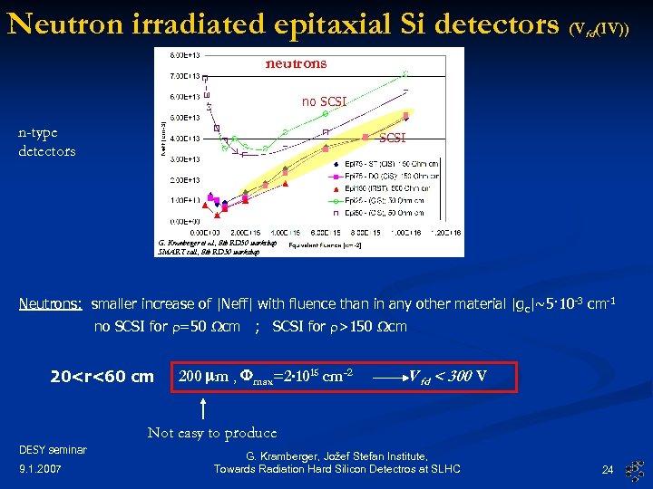 Neutron irradiated epitaxial Si detectors (V fd (IV)) neutrons no SCSI n-type detectors SCSI