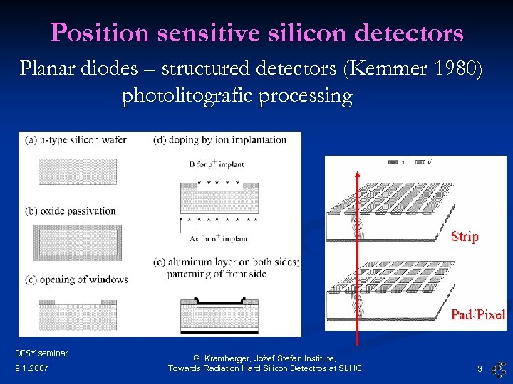 Position sensitive silicon detectors Planar diodes – structured detectors (Kemmer 1980) photolitografic processing DESY