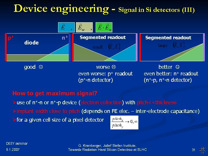 Device engineering - Signal in Si detectors (III) p+ diode good n+ Segmented readout