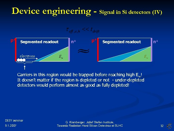 Device engineering - Signal in Si detectors (IV) p+ Segmented readout n+ electrons Carriers