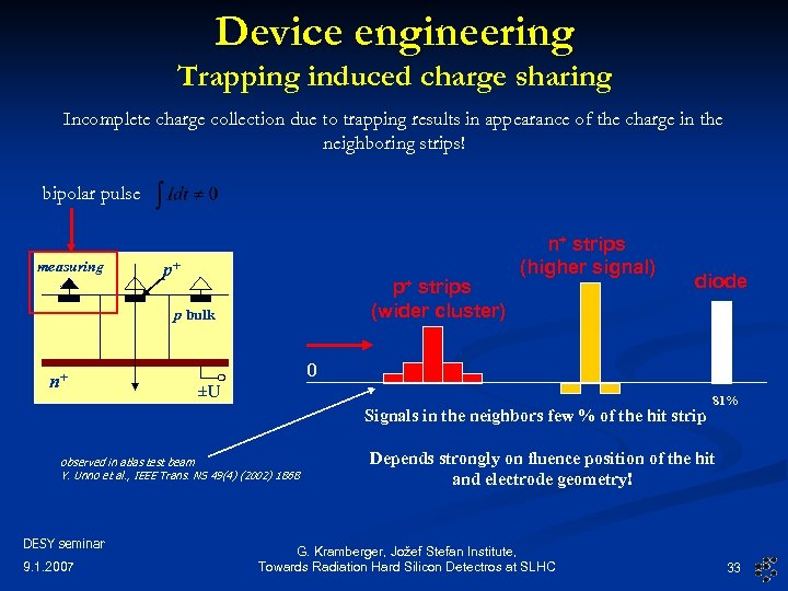 Device engineering Trapping induced charge sharing Incomplete charge collection due to trapping results in