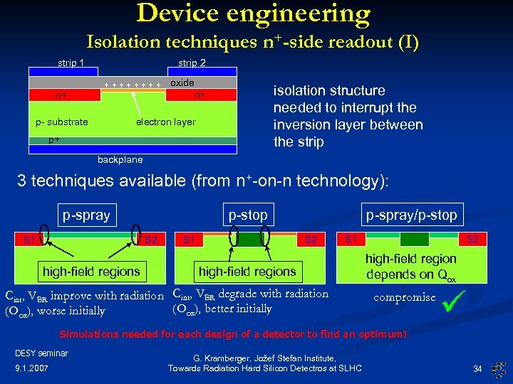 Device engineering Isolation techniques n+-side readout (I) strip 1 n+ strip 2 ++++ p-