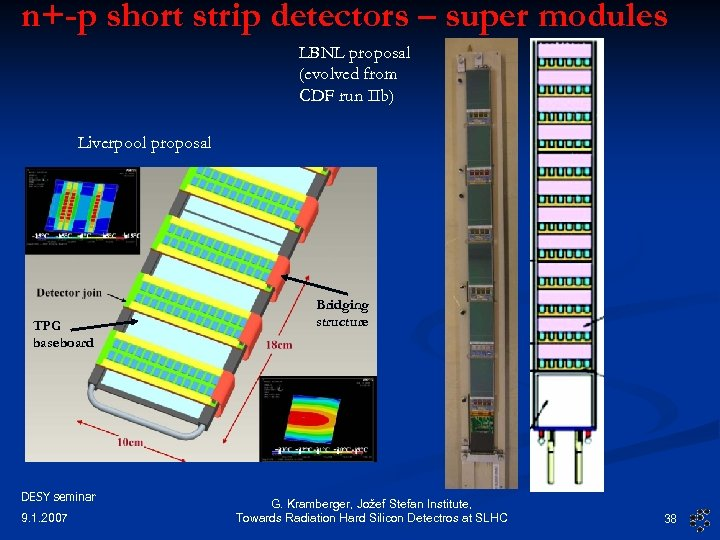 n+-p short strip detectors – super modules LBNL proposal (evolved from CDF run IIb)