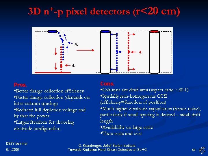 3 D n+-p pixel detectors (r<20 cm) Pros. • Better charge collection efficiency •