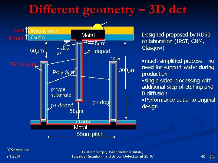 Different geometry – 3 D dct 1 um 0. 4 um Passivation Oxide 50