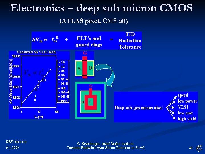 Electronics – deep sub micron CMOS (ATLAS pixel, CMS all) DESY seminar 9. 1.