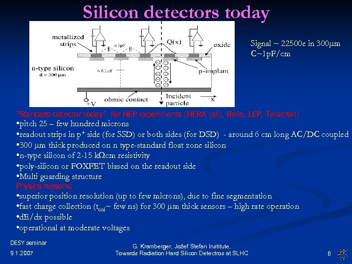 "Silicon detectors today Signal ~ 22500 e in 300 mm C~1 p. F/cm ""Standard"