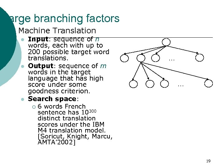 Large branching factors ¡ Machine Translation l l l Input: sequence of n words,