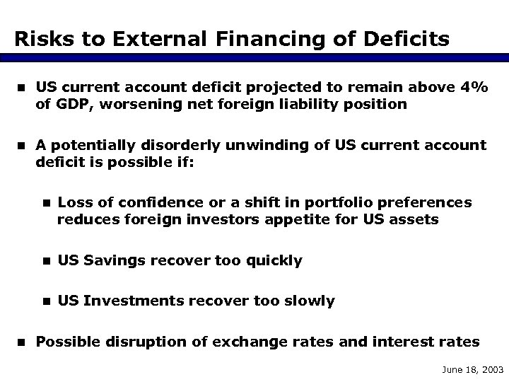 Risks to External Financing of Deficits n US current account deficit projected to remain