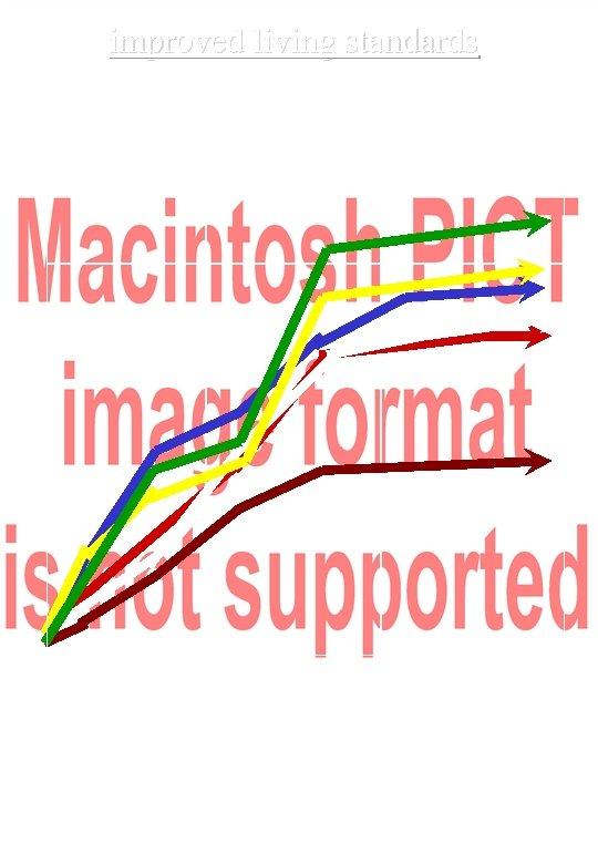 improved living standards 1970 1993 DK, FR, IT, GR, SP, PT increase of the