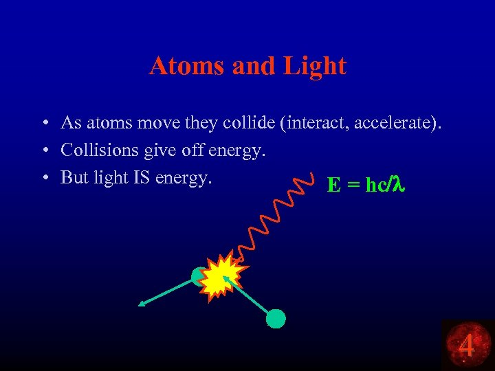 Atoms and Light • As atoms move they collide (interact, accelerate). • Collisions give