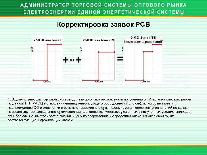 Корректировка заявок РСВ 1. Администратором торговой системы для каждого часа на основании полученных от