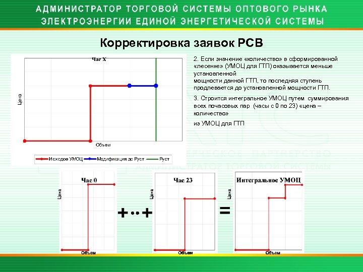 Корректировка заявок РСВ 2. Если значение «количество» в сформированной «лесенке» (УМОЦ для ГТП) оказывается