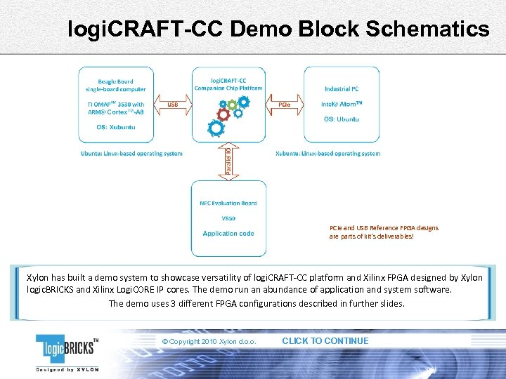 logi. CRAFT-CC Demo Block Schematics PCIe and USB Reference FPGA designs are parts of