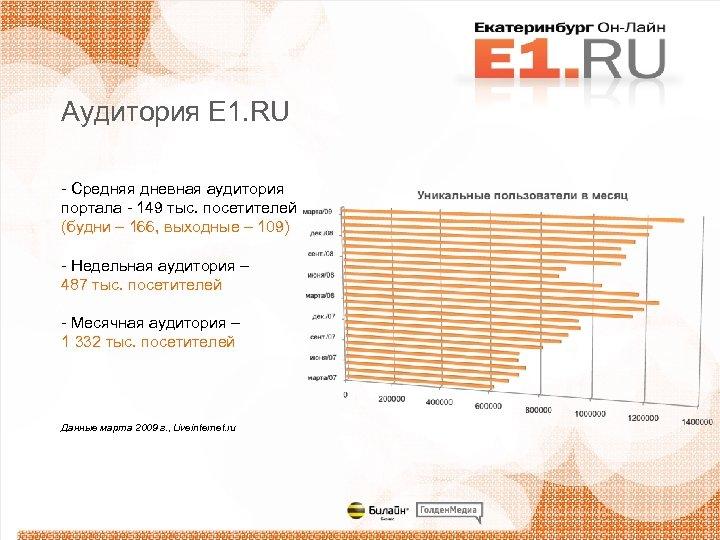 Аудитория Е 1. RU - Средняя дневная аудитория портала - 149 тыс. посетителей (будни