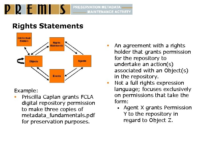 Rights Statements § § Example: § Priscilla Caplan grants FCLA digital repository permission to
