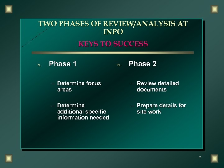 TWO PHASES OF REVIEW/ANALYSIS AT INPO KEYS TO SUCCESS n Phase 1 n Phase