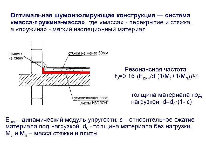 Оптимальная шумоизолирующая конструкция — система «масса-пружина-масса» , где «масса» - перекрытие и стяжка, а
