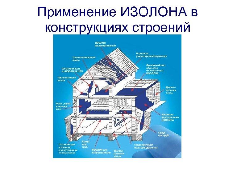 Применение ИЗОЛОНА в конструкциях строений