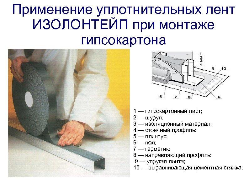 Применение уплотнительных лент ИЗОЛОНТЕЙП при монтаже гипсокартона 1 — гипсокартонный лист; 2 — шуруп;