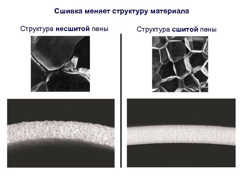 Сшивка меняет структуру материала Структура несшитой пены Структура сшитой пены