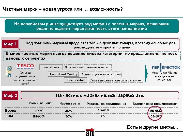 Частные марки – новая угроза или … возможность? На российском рынке существует ряд мифов