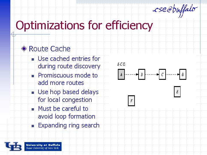 Optimizations for efficiency Route Cache n n n Use cached entries for during route