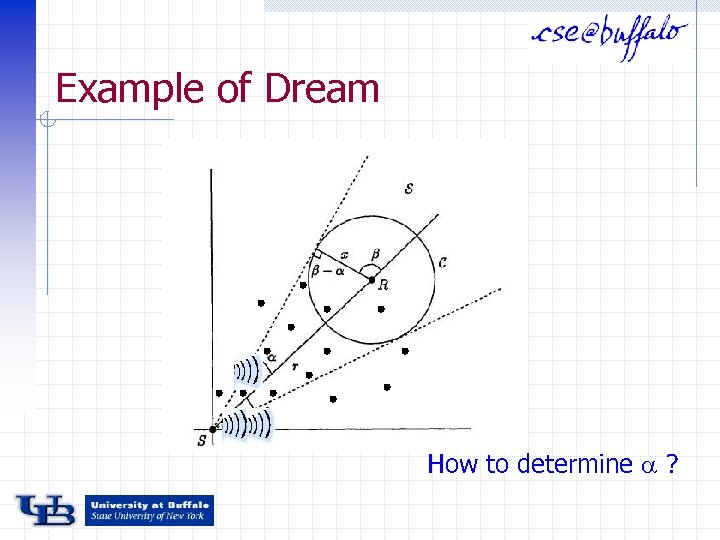 Example of Dream How to determine ?