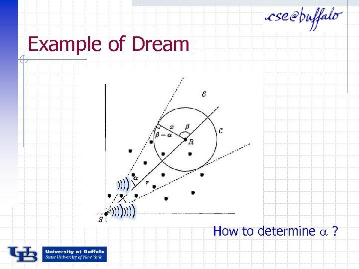 Example of Dream How to determine ?