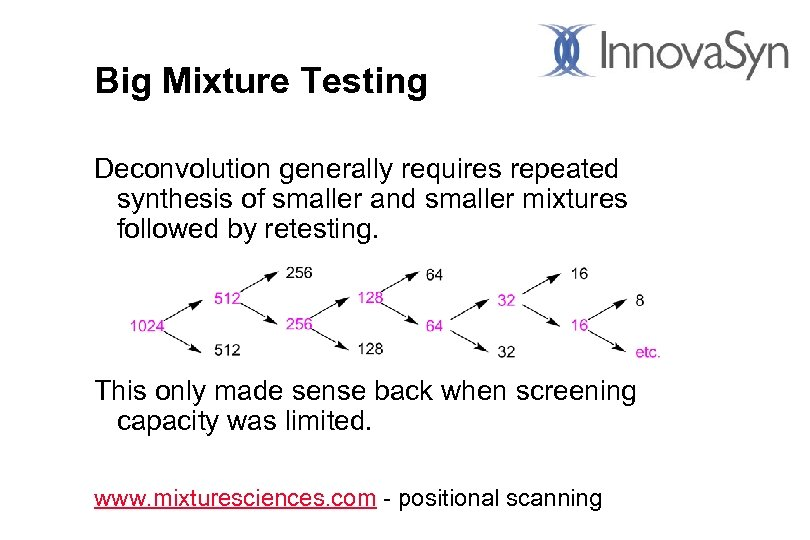 Big Mixture Testing Deconvolution generally requires repeated synthesis of smaller and smaller mixtures followed
