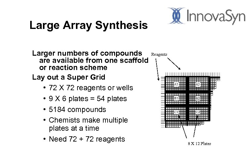 Large Array Synthesis Larger numbers of compounds are available from one scaffold or reaction