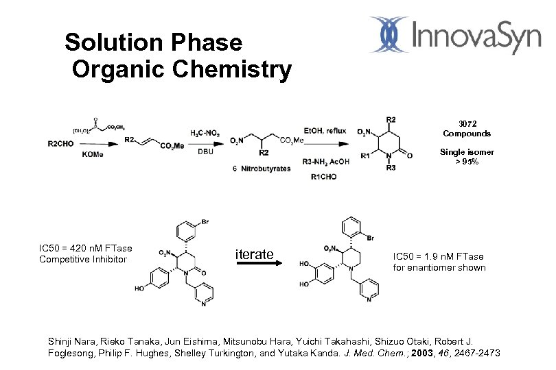 Solution Phase Organic Chemistry 3072 Compounds Single isomer > 95% IC 50 = 420